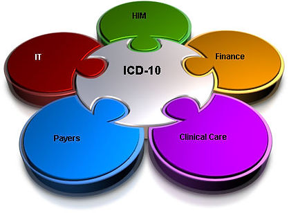 ICD10_round.jpg