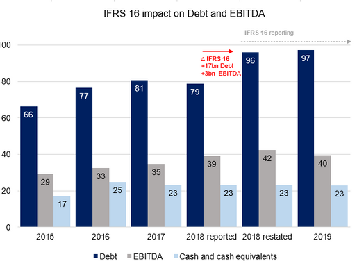 Dutch listed firms enter the COVID-19 crisis with healthy balance sheets