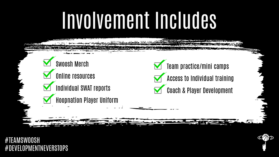Involvement includes.png