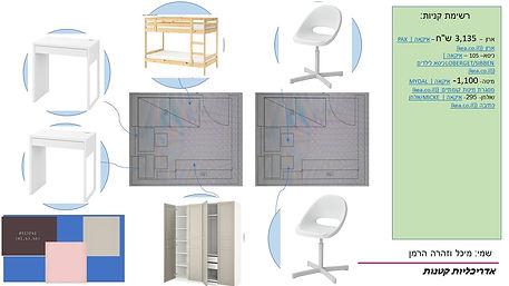לוח תכנון החדר _מיכל וזוהרה.jpg
