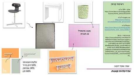 לוח תכנון החדר (1) שקד.jpg