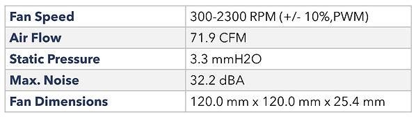 2021-03-04%20Fan%20Spec_edited.jpg