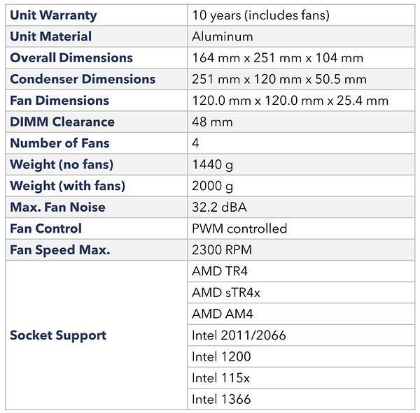 2020-011-15%20Specifications%20Table_edi