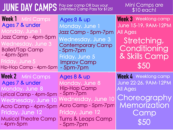 June Camps Updated.png