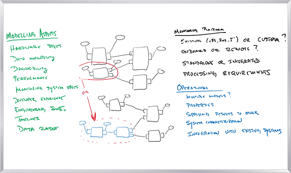 MONSID-services-whiteboard-frame.png