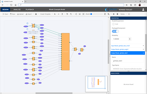 The MONSID Toolkit web application allows MONSID users to visually interact with models.
