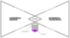 Framework Journey Cocriando
