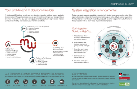 Middleware Brochure - Inside