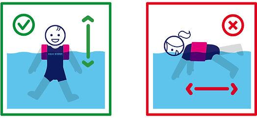 Fonctionnement du maillot de bain bouée Aqua Bobber