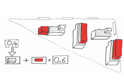 Diagramm_Dichteerhöhung