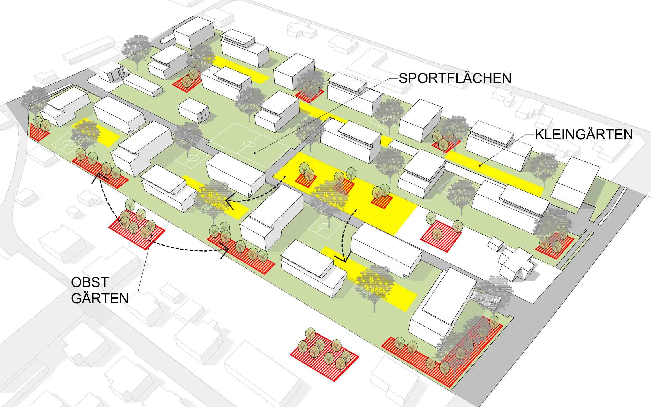 gartenstadtinterpretation