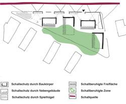 Diagramm Schallschutz