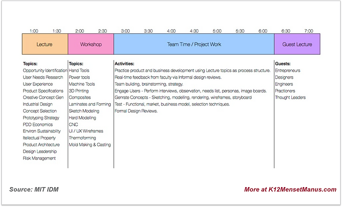 MIT IDM Schedule.png
