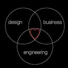 IDM Love Diagram.jpg