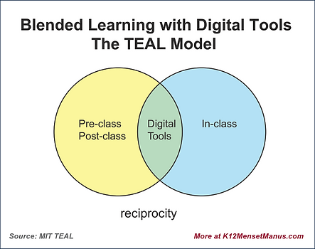 MIT TEAL Blended Learning.png