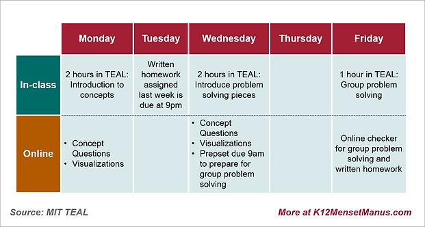 MIT TEAL Schedule.png