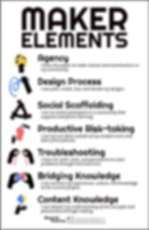 TSL Maker Elements.JPG
