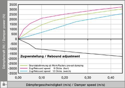 Rebound-damping.png