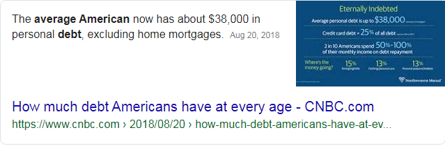Average American debt