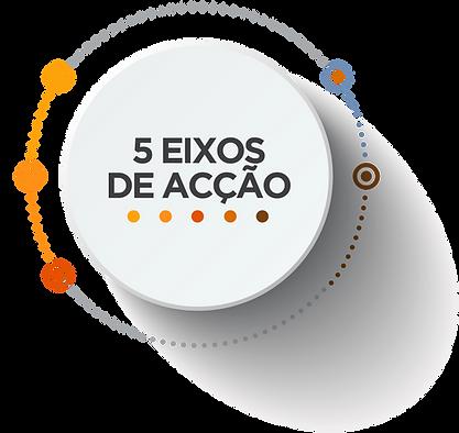 Eixos_Icone-01.png