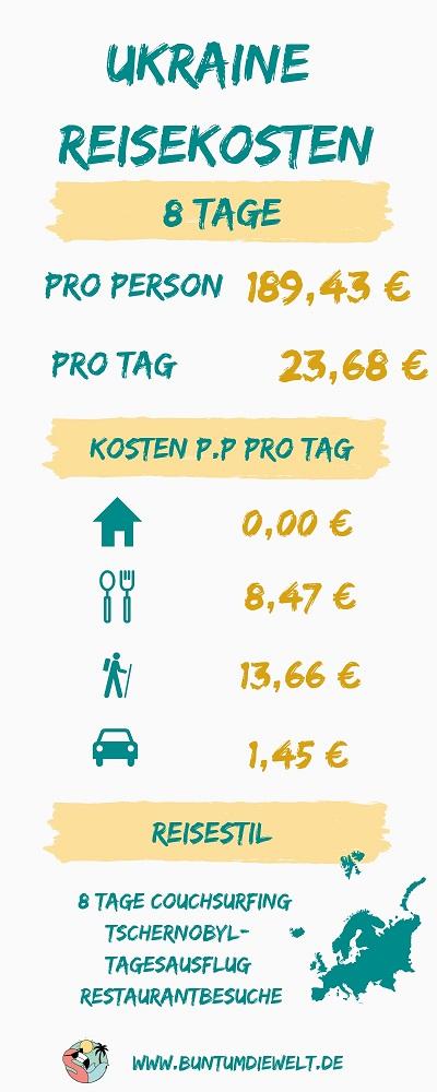 Ukraine Reisekosten