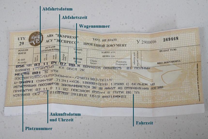 Zugticket in Usbekistan