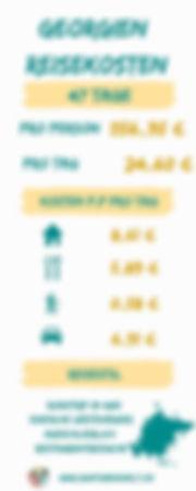 Georgien Reisekosten Infografik.jpg