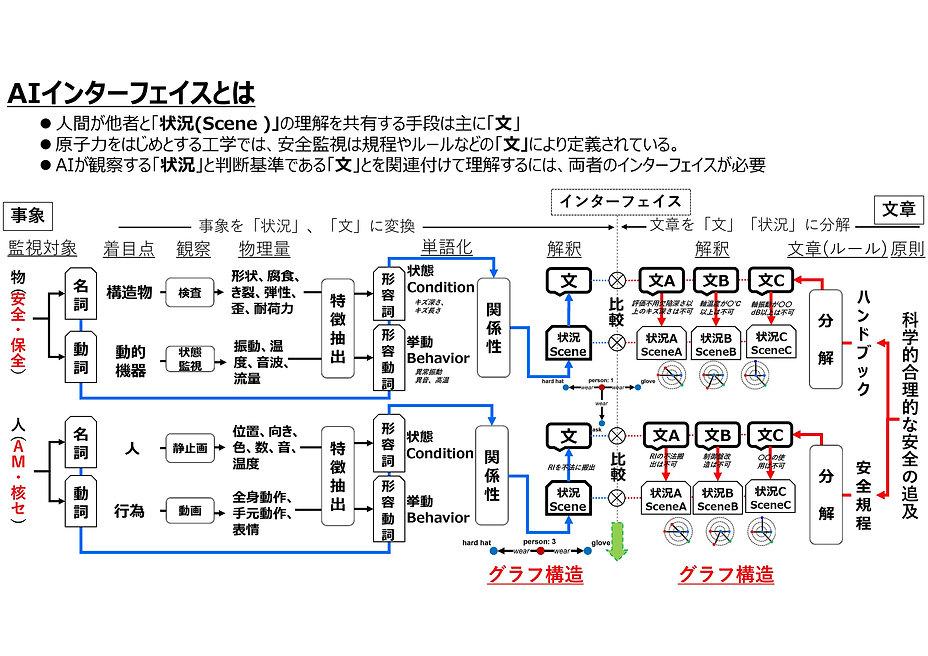 Research_1_jp.jpg