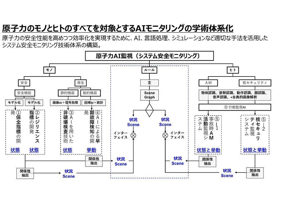 Research_2_jp.jpg