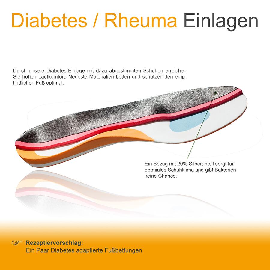 diabetes_rheuma_Einlagen_spangenberg_900