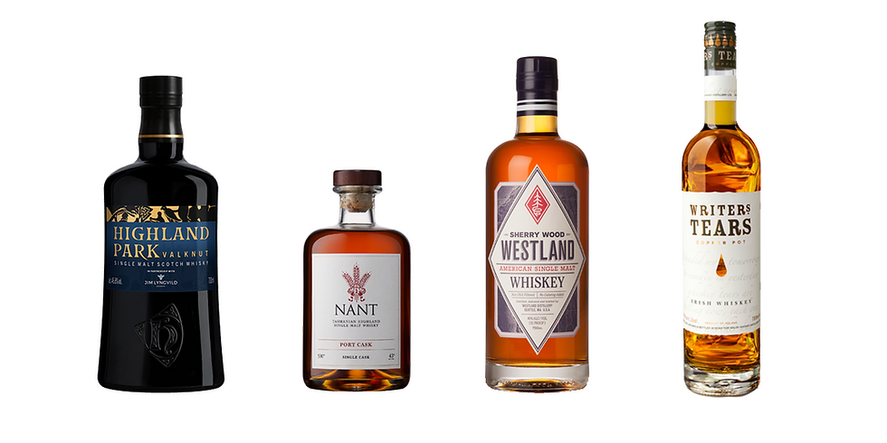 World of Whisk'e'y Consumer Experience