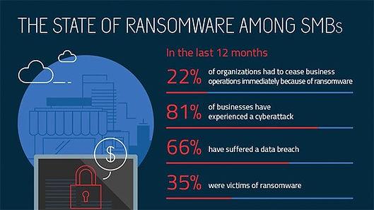 Randsomware.jpg