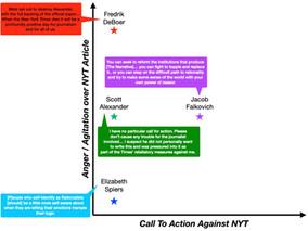 Scott Alexander vs NYT: Meta-Analysis, Part 1