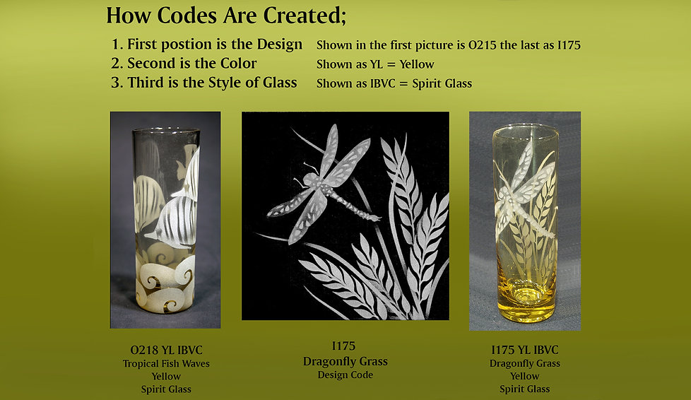 How to order etched glass