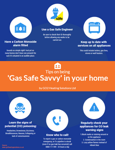 GO2 Heating Solutions gas safety tips for homeowners