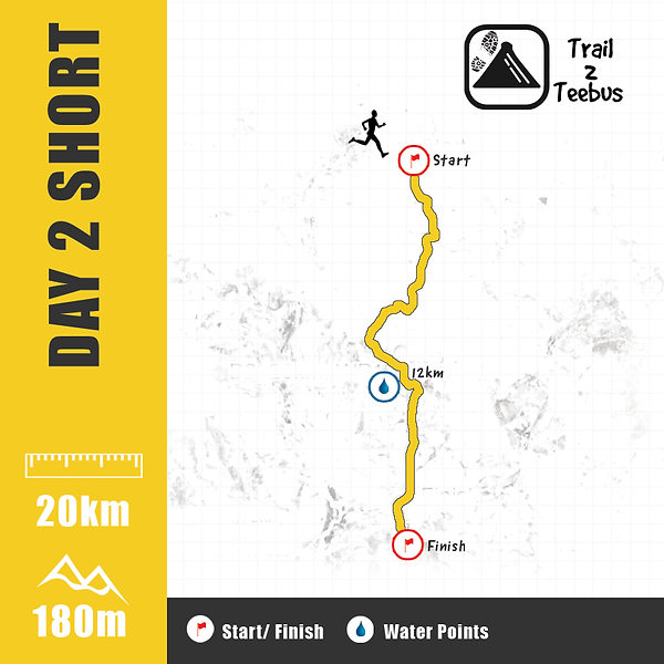 trail2t-map-day2-20km.png