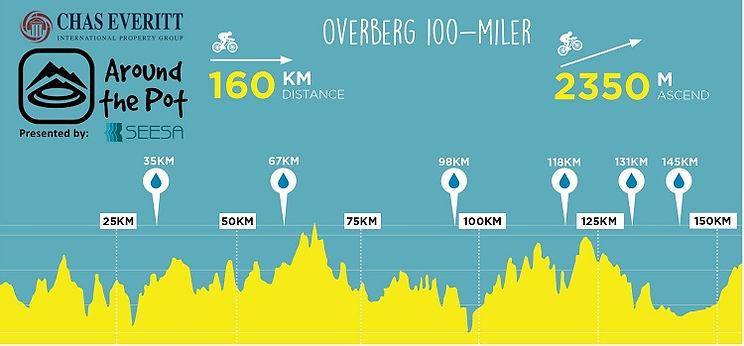 100-Miler-Profile (1).jpg