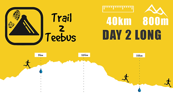 trail2t-routeprofile-day2-40km.png