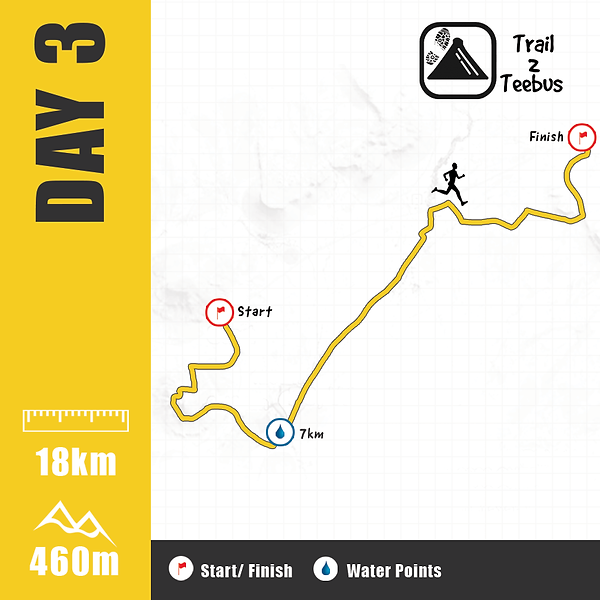 trail2t-map-day3.png