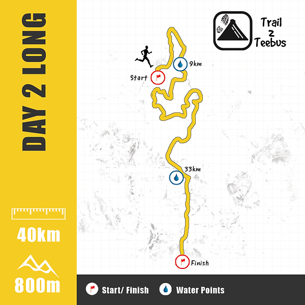 trail2t-map-day2-40km.png