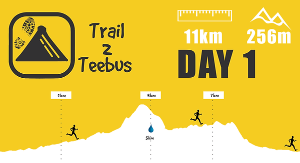 trail2t-routeprofile-day1.png