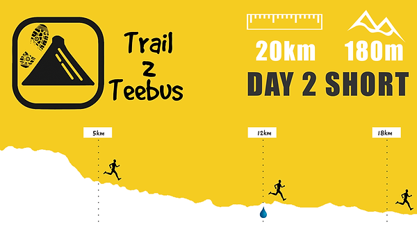 trail2t-routeprofile-day2-20km.png