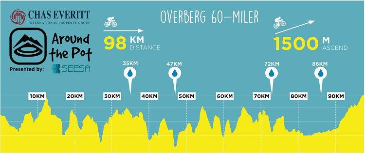 60-Miler-Profile (1).jpg