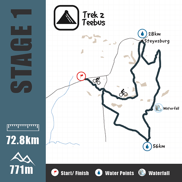 t2t-map-stage1.png