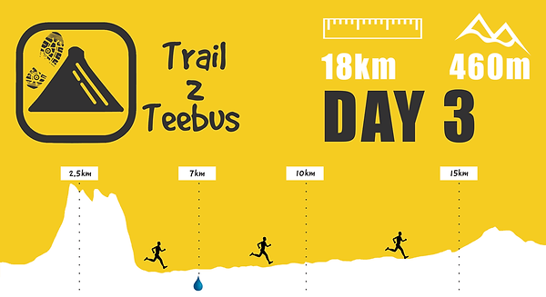 trail2t-routeprofile-day3.png