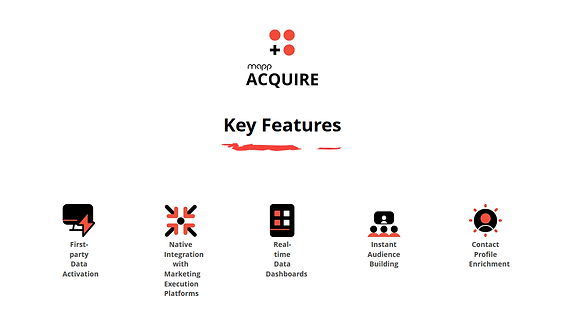 Mapp-Acquisition-Key features.png