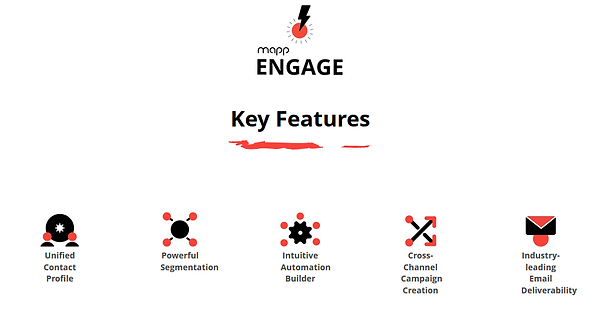 Mapp-Engage-Key features.png