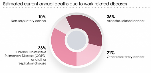UK-ill-health-annual-deaths-1024x496.png