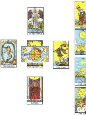 Celtic Cross Tarot Reading