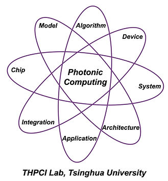 THPCI_Research.jpg